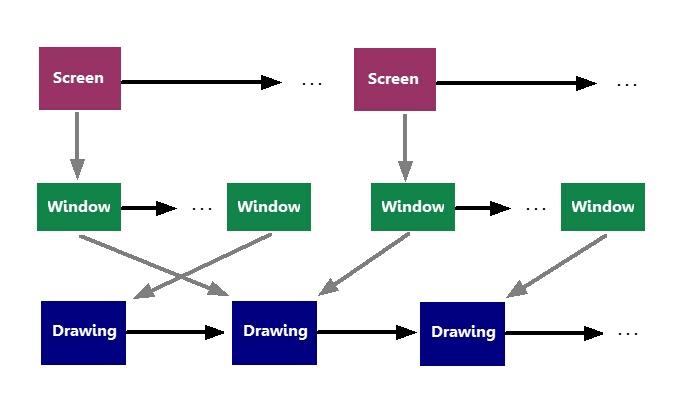 ScreenWindowDrawing