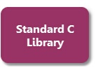StandardCLibrary